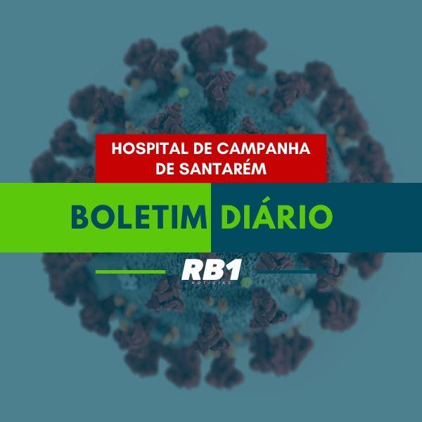 Boletim do Hospital de Campanha de Santarém desta quinta-feira, 21 de maio