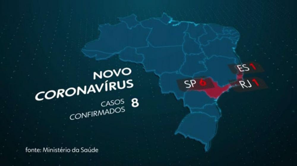 Número de casos do novo coronavírus no Brasil sobe para oito. (Foto: JN)