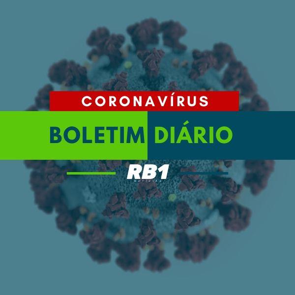 Boletim Diário - Coronavírus